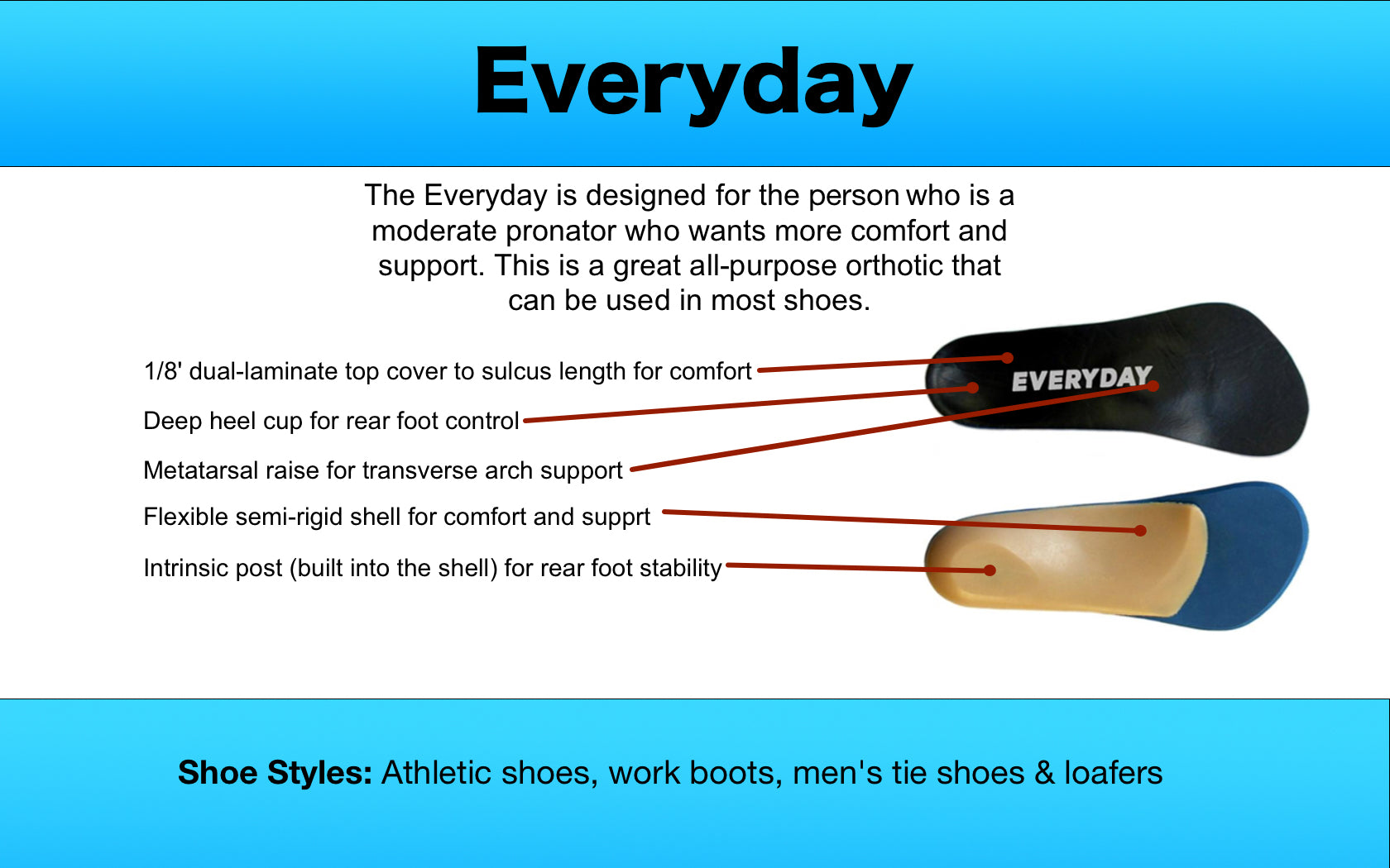 Everyday Orthotic - Thousands Sold!