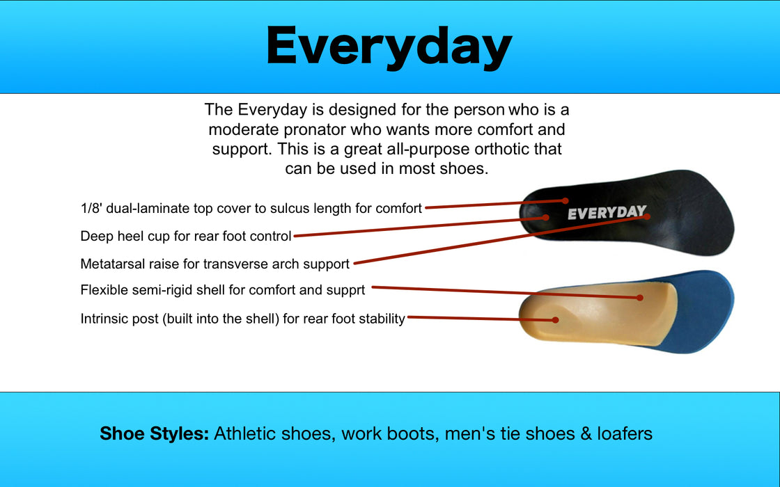 Everyday Orthotic - FREE SHIPPING