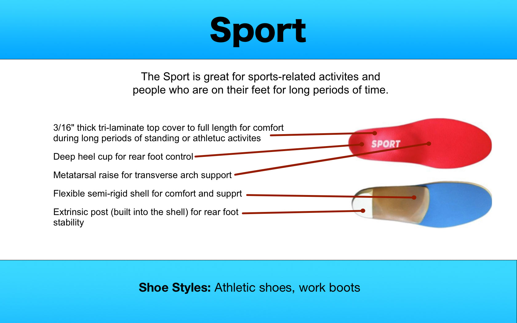 Sport Orthotic - Thousands Sold!