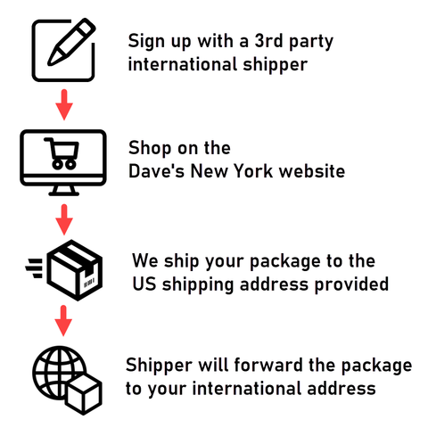 International Shipping Policy at Dave's New York