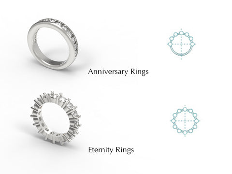 Anniversary Rings and Eternity Rings at Gemsring