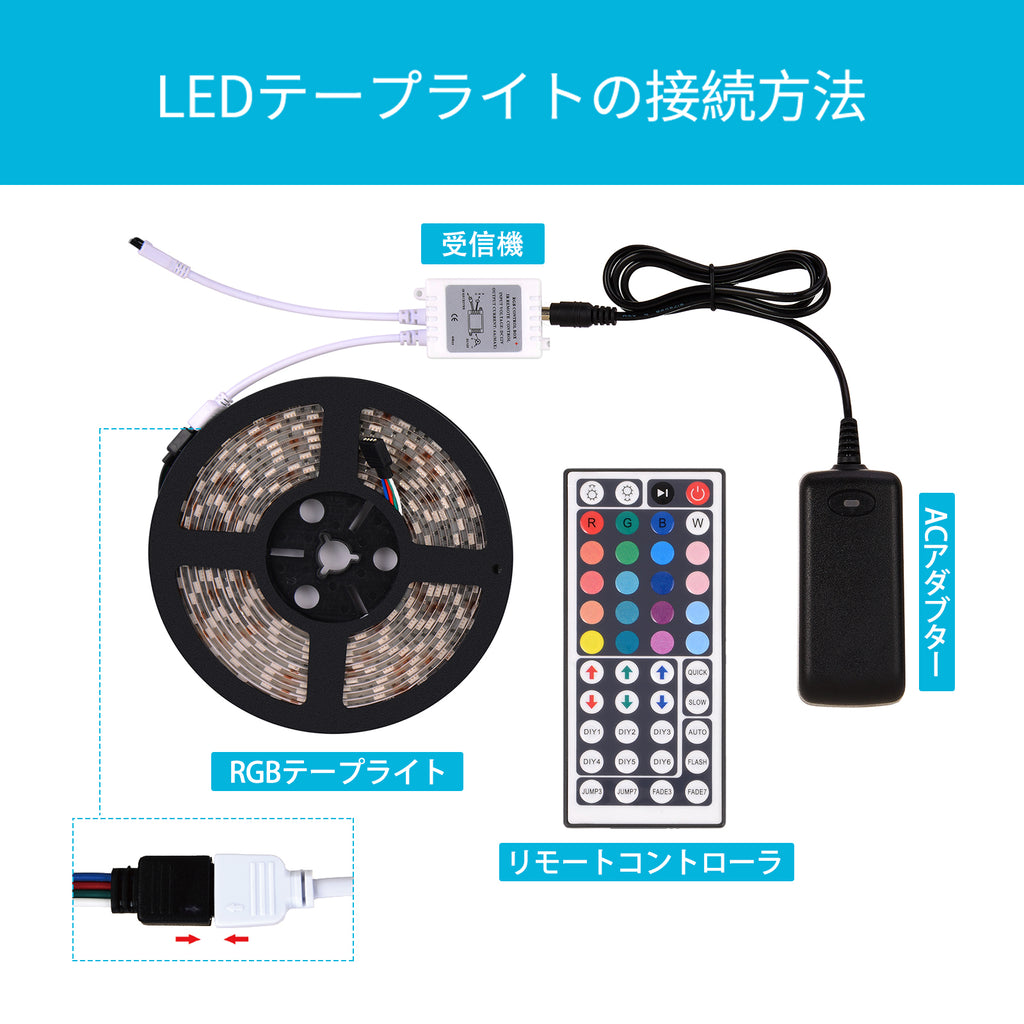 16.4ft LED Flexible Strip Lights, 150 Units 5050 RGB LED Strip Lights, DC 12v LED Strip Lights with 44Key Remote Controller and Power Supply for Kitchen Bedroom Party Indoor/Outdoor Ornament