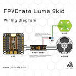 FPVCrate Lume Skid Kit