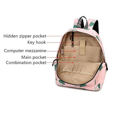 "Waterproof Ball Cactus Backpack with 14"" Laptop Compartment"