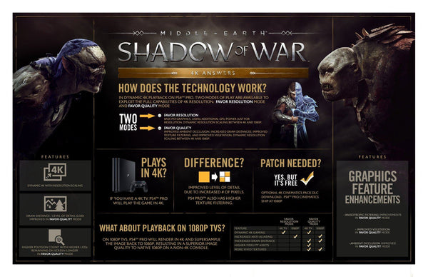 Middle-earth Shadow of War For PlayStation 4 - Region 2