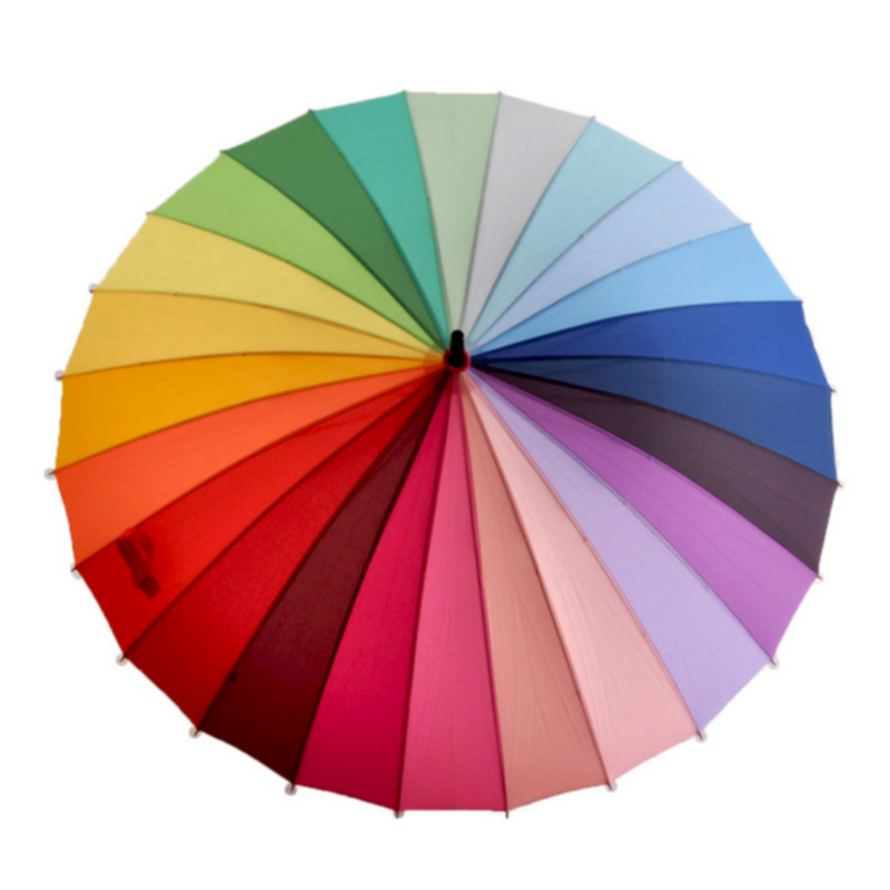 Rainbow Soake umbrella - shown from top