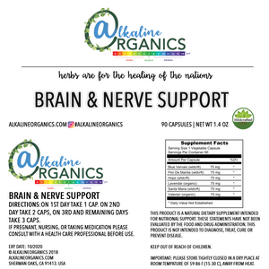 Brain and Nerve Support Capsules Benefits