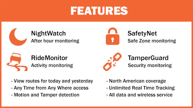 WhereSafe Features