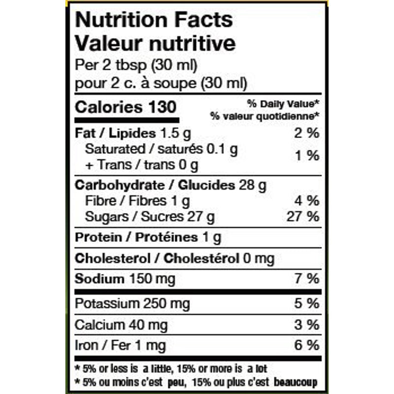 Nutrition facts for House of Q Sugar and Spice Barbecue Sauce.