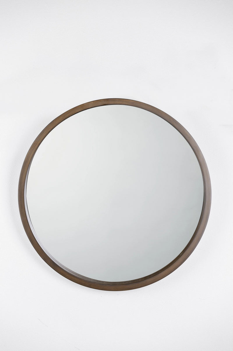 The Perspectivist Mirror
