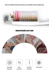 2-IN-1 Ultraviolet Toothbrush Disinfector