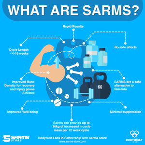 SR-9009 Produces Results   8mg   90 Capsules   SARMs Store