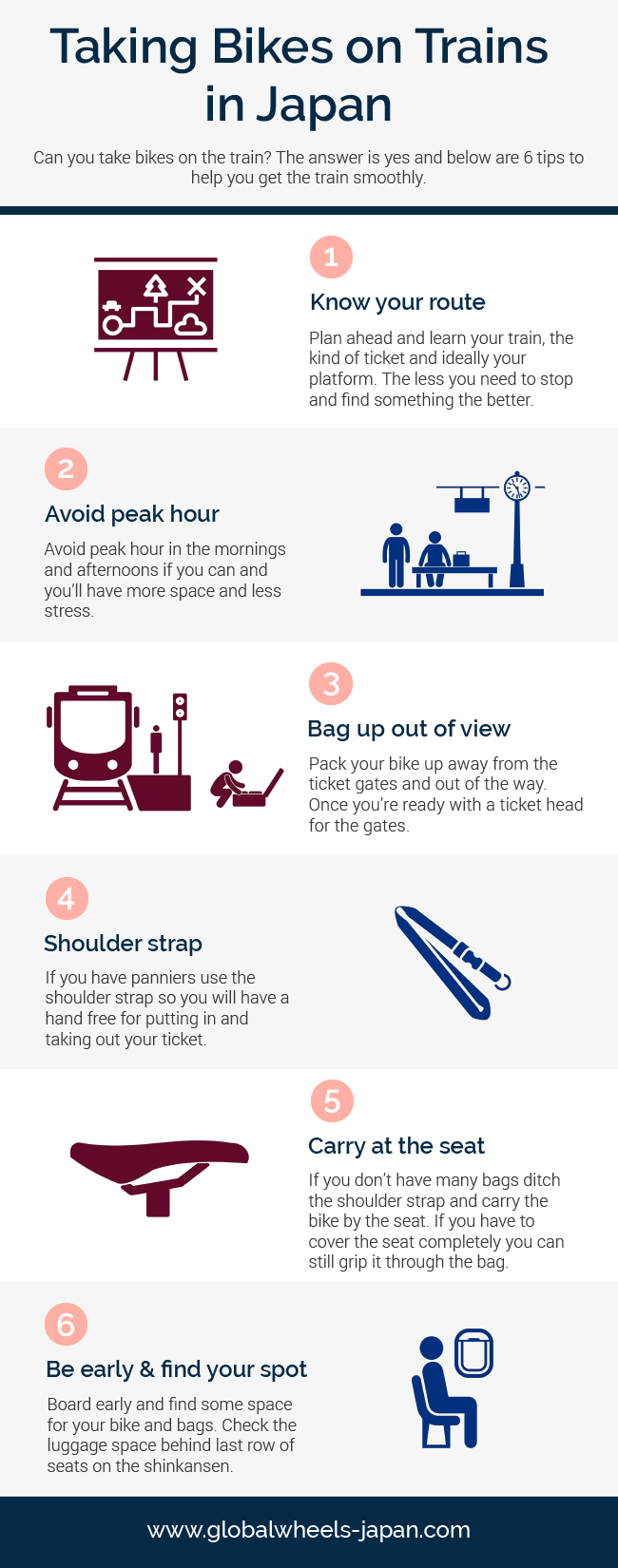 Our infographic with 6 tips on taking your bike on the train in Japan.