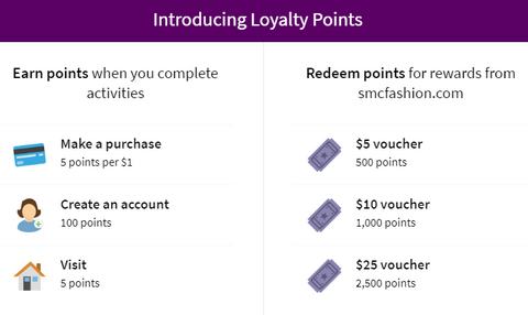 Loyalty Program SMC Fashion
