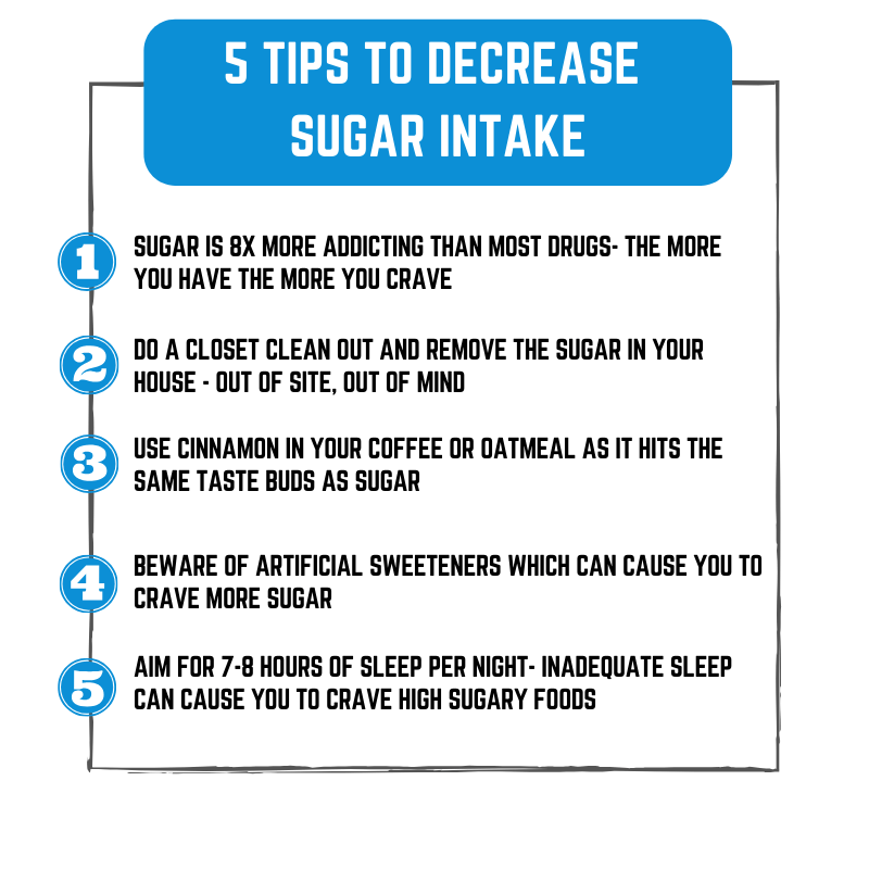 Decrease Sugar Intake