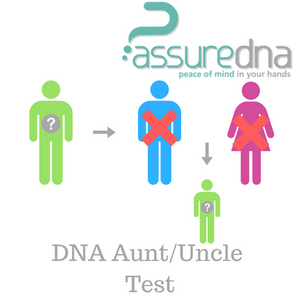 Assure DNA Aunt or Uncle Test