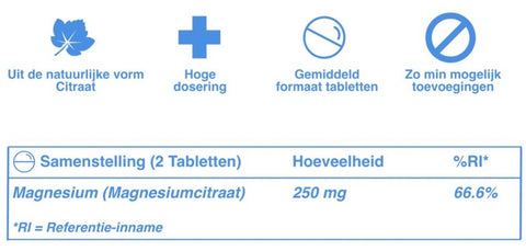 Magnesium Citraat Tabletten Samenstelling 125 mg (250mg 2)
