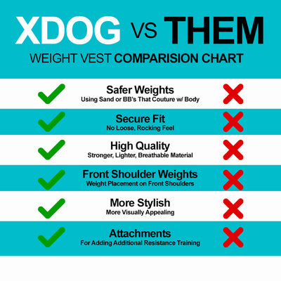 XDOG Weight Vest for Dogs (Version 1) [NEW]