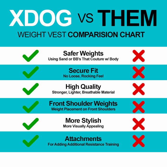 XDOG Weight Vest for Dogs (Version 1) [Red]