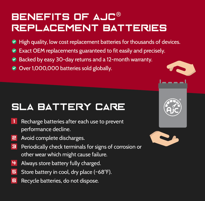 AJC Battery Brand Replacement for Johnson Controls JC-1265 12V 8Ah Batería de reemplazo de SAI/UPS-5