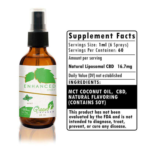 1000 mg Mint Enhanced CBD Hemp Oil Extract Spray Bottle