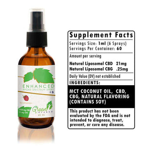 Raspberry Enhanced Broad Spectrum CBD + CBG Oil Spray