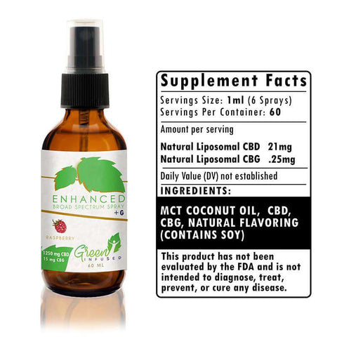 Raspberry CBD + CBG Broad Spectrum Spray 1250mg