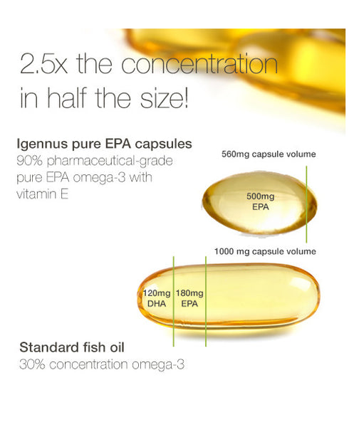 Text - WHY FISH OILS AREN'T ALL THE SAME