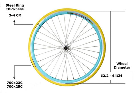 how to measure your cycle tire