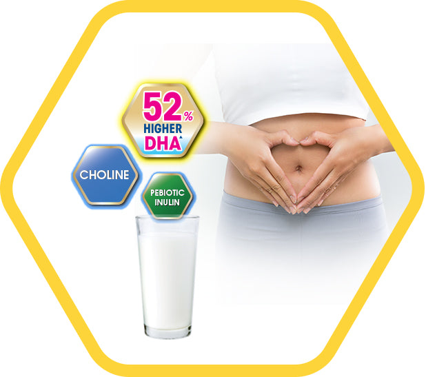 52% higher DHA, Choline, Pebiotic, Inulin - a glass of milk and a woman making a shape of a heart with her hands around her navel