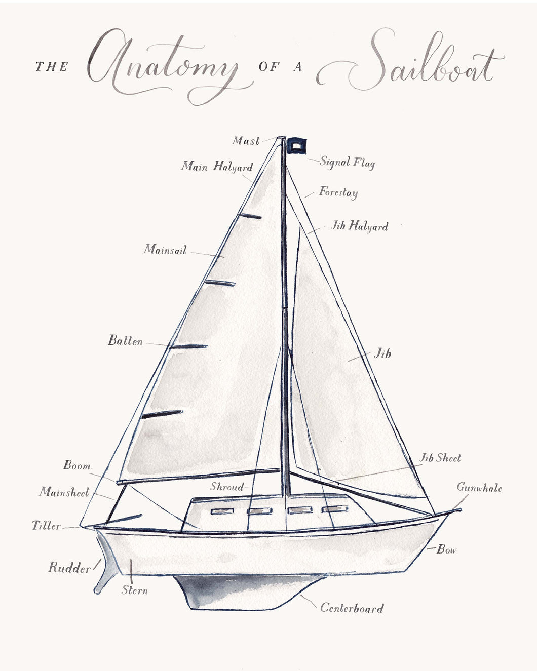 Sailboat Chart Art Print
