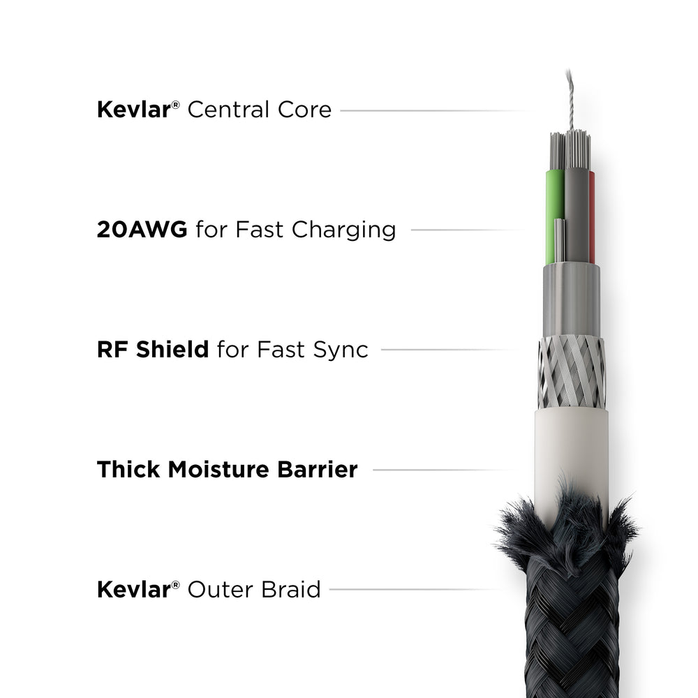 Lightning Cable with Kevlar to USB-C, 3.0 metres