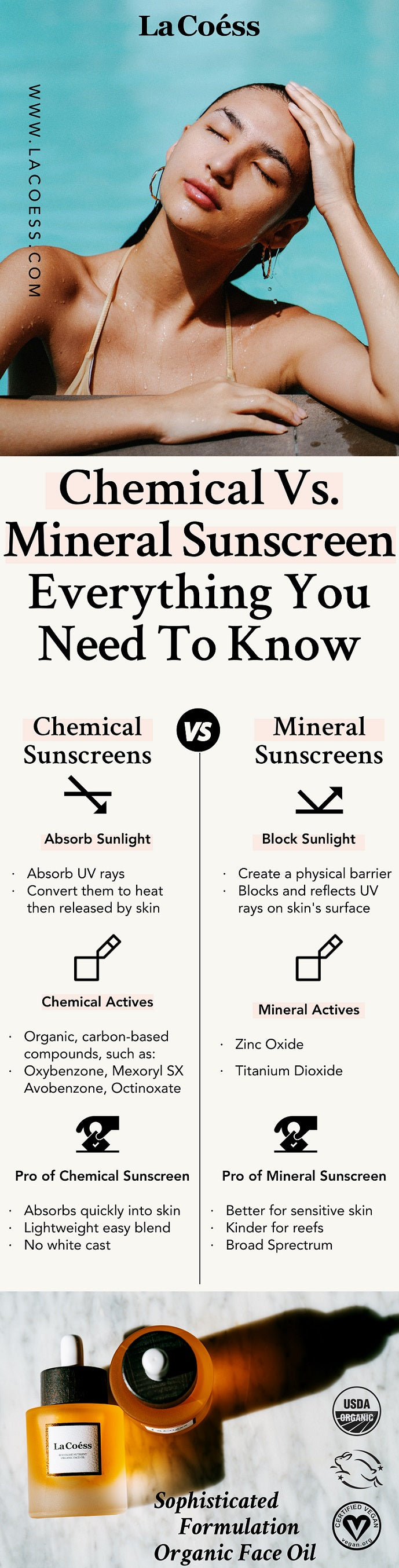 Chemical vs. Mineral Sunscreen: Everything You Need To Know