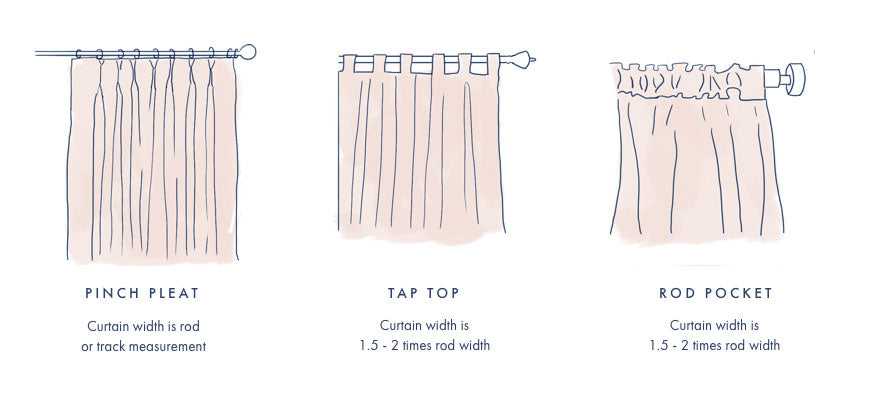 Curtain Types | Pinch Pleat, Tap Top, Rod Pocket