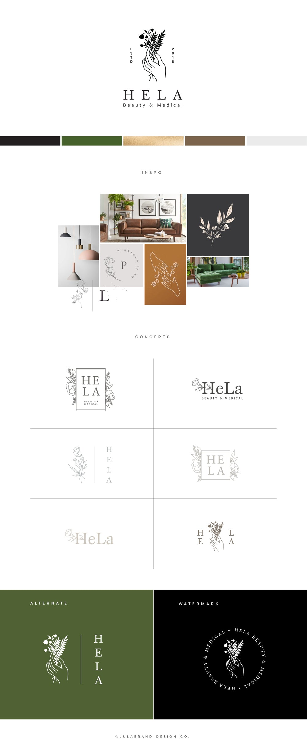 Brand map for medical and beauty spa