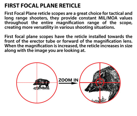 Atibal Optics First Focal Plane Reticle