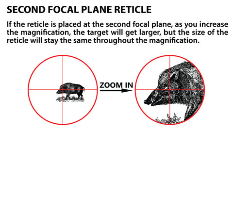 Atibal Optics Second Focal Plane Reticles