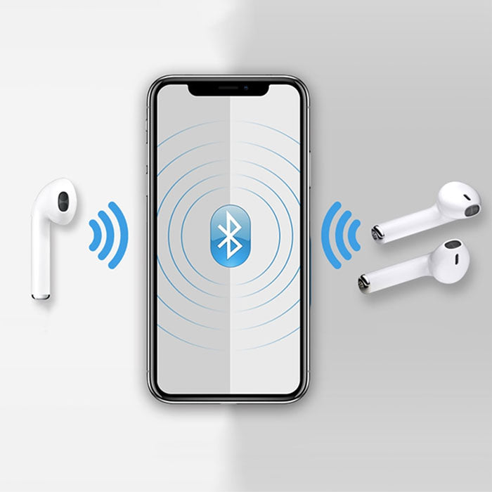 HBQ i7S Mini TWS Wireless Ear Buds with Power Bank - White ... bcce3d00246d