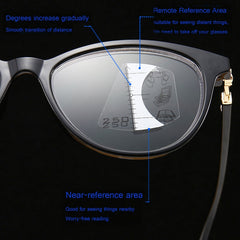MOLNIYA +1.0to+4.0 Anti-blue Light Progressive Multifocal Reading Glasses Women&Men Classic Cat Eyes Frame Presbyopia Glasses - Slabiti