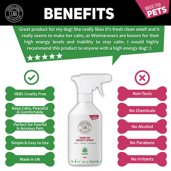 Hemp Anxiety Pet Spray | Reduces stress & helps aid behaviour | Great for travel 250ml