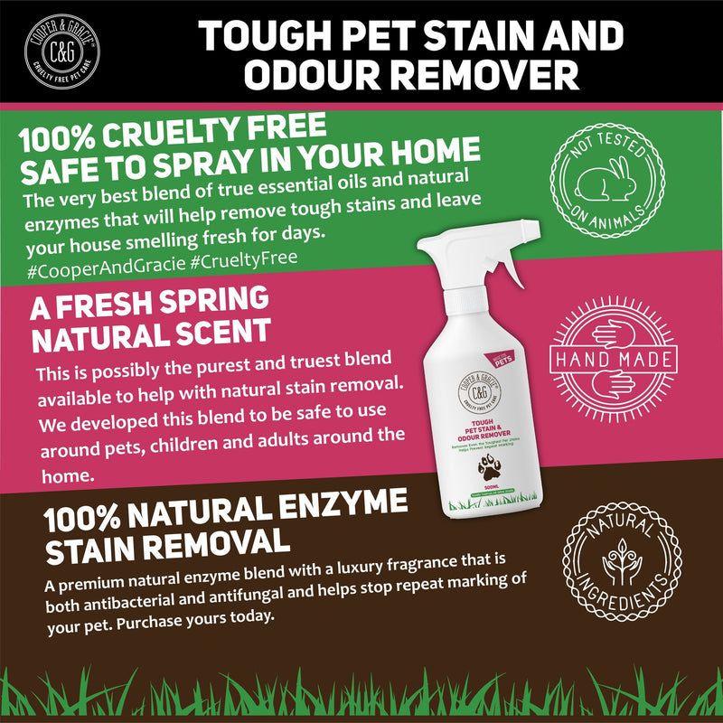 Tough Pet Stain Urine Odour Remover Best Organic Natural Cat Dog Formula Natural Enzymes Clean (1565000106039)