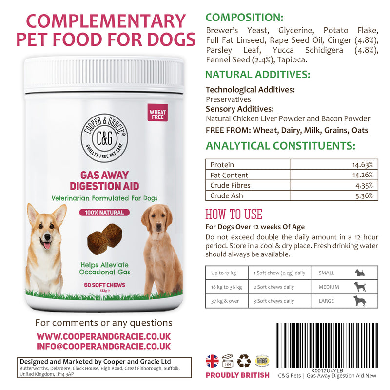 Dog Gas Supplements