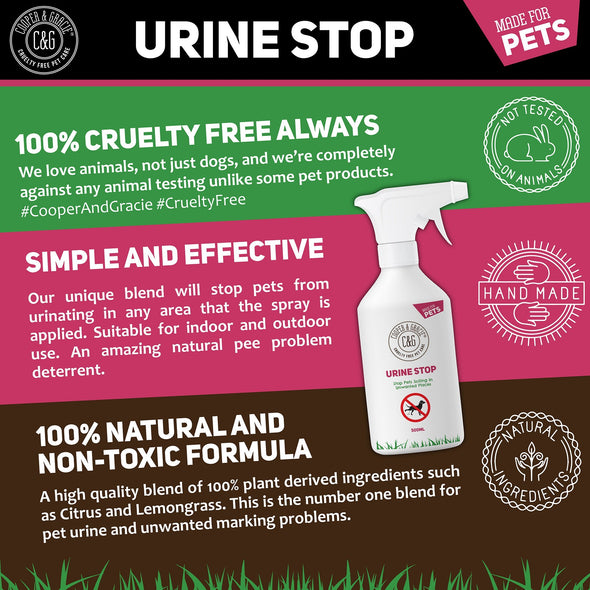 Urine Stop for Dogs and Cats - Lemongrass and Citrus Organic non-staining - 500ml