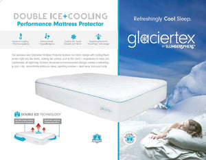 Glaciertex Protector Mattress Cover Slumbershield