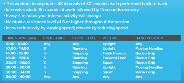 AMT Superset Workout