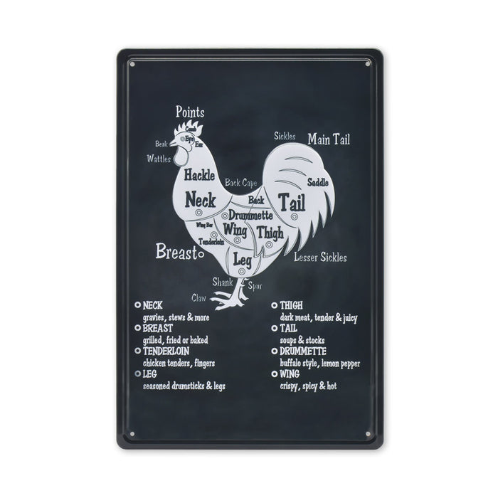 Medium Tin Sheet Graphic Print - Meat Cuts Description For Chicken