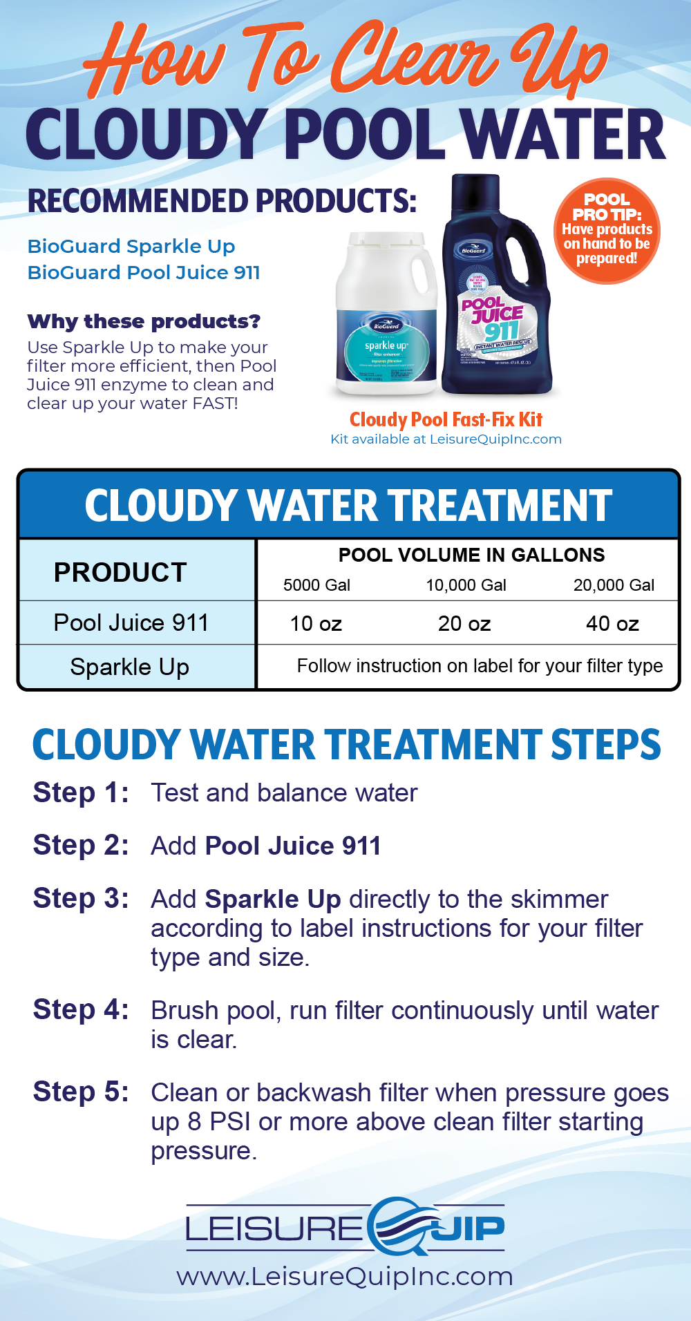 Clear up cloudy pool water