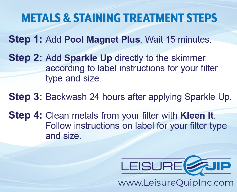 How to fix copper, iron, silver, magnesium staining in swimming pool
