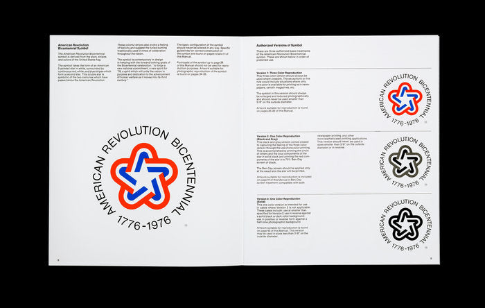 The American Revolution Bicentennial Graphic Standards Manual. Standards Manual. Compendium Design Store. AfterPay, ZipPay accepted.