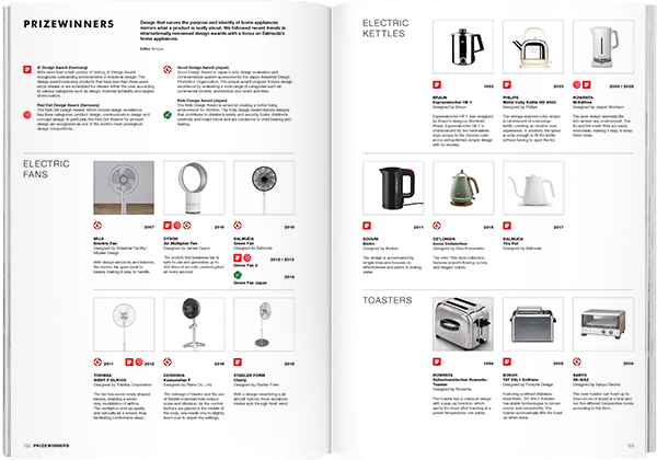 Brand Documentary Magazine No 57 Balmuda. Magazine B. Compendium Design Store. AfterPay, ZipPay accepted.